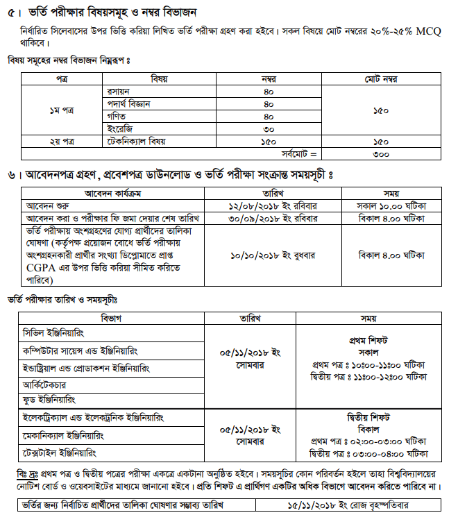 DUET Admission Marking & Important dates
