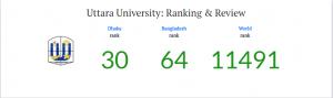 Uttara University Admission Circular 2020-21 7